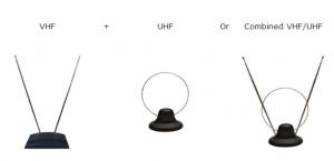 vhf uhf antenna